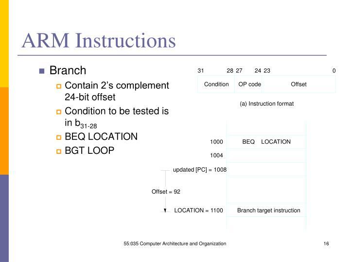 ARM Instructions