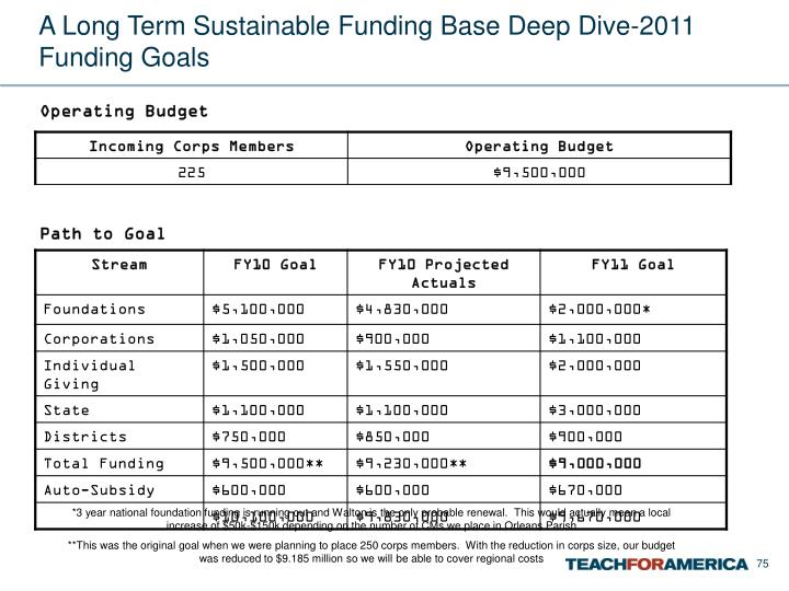 A Long Term Sustainable Funding Base Deep Dive-2011 Funding Goals