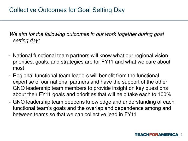 Collective outcomes for goal setting day