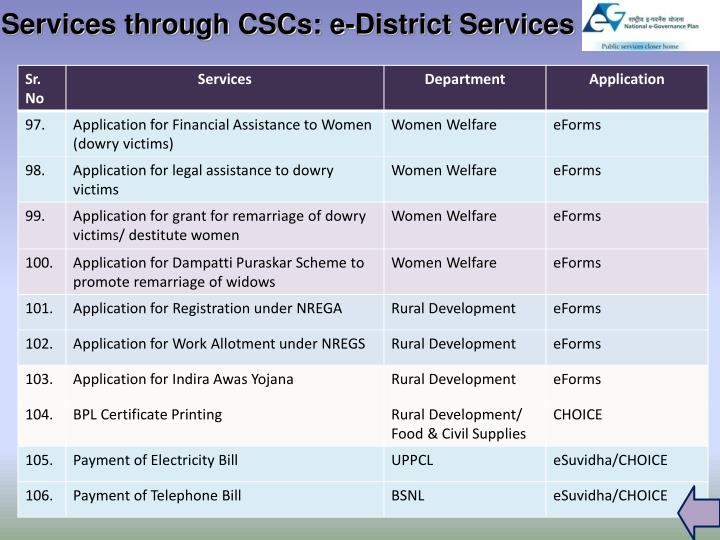 Services through CSCs: e-District Services