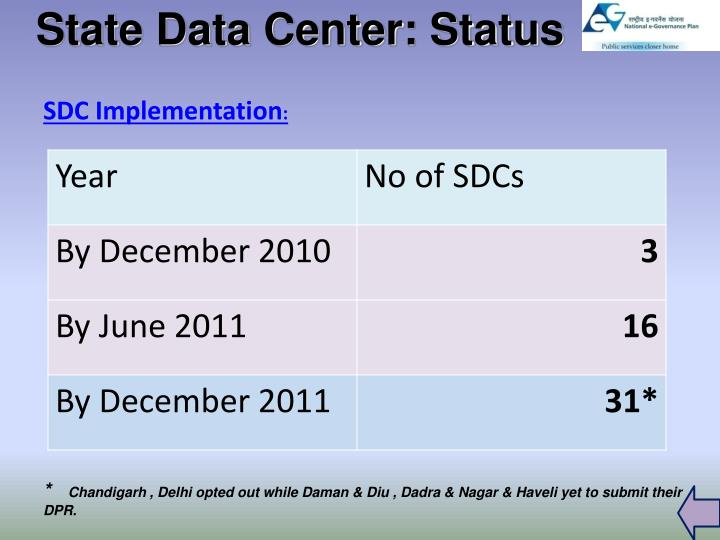 State Data Center: Status