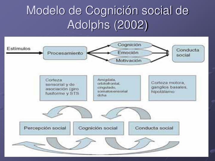 Modelo de Cognición social de Adolphs (2002)