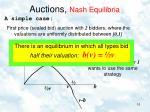 auctions nash equilibria5