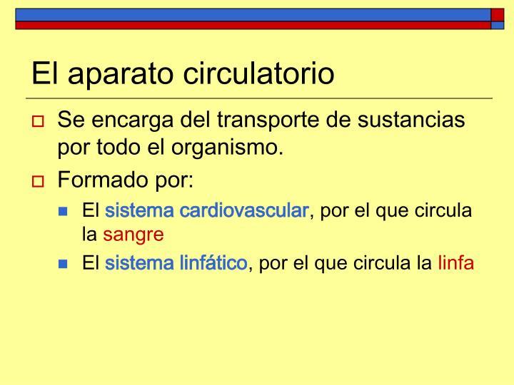 PPT - Tema 5: Anatomía y fisiología del aparato circulatorio ...
