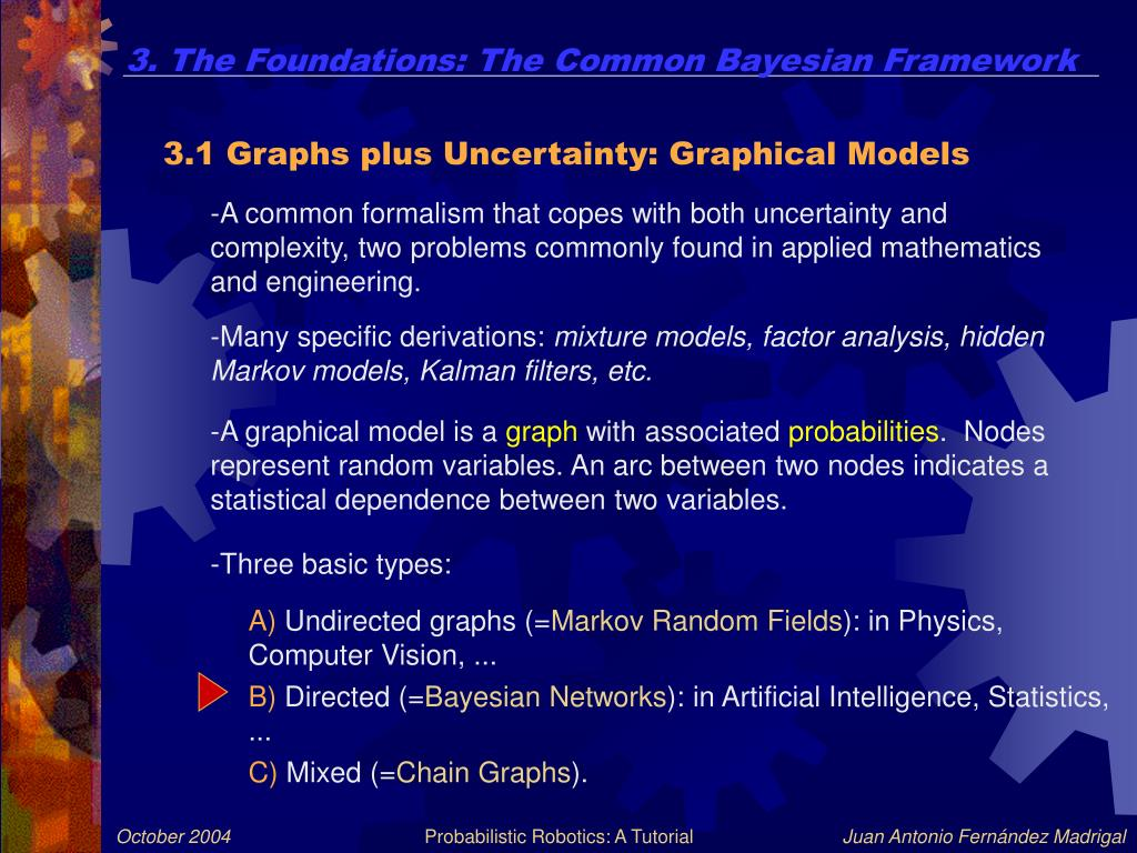 PPT - Probabilistic Robotics: A Tutorial PowerPoint
