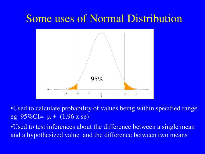 Some uses of Normal Distribution