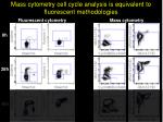 mass cytometry cell cycle analysis is equivalent to fluorescent methodologies1