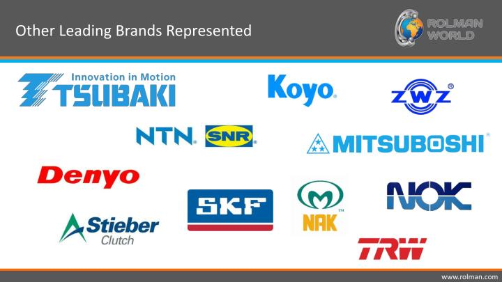 Other Leading Brands Represented