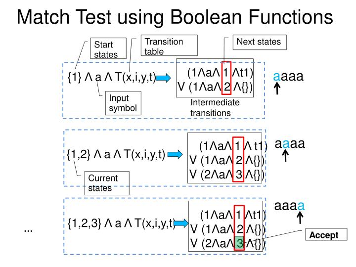 Match Test using Boolean Functions