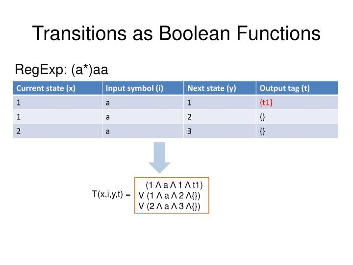 Transitions as Boolean Functions