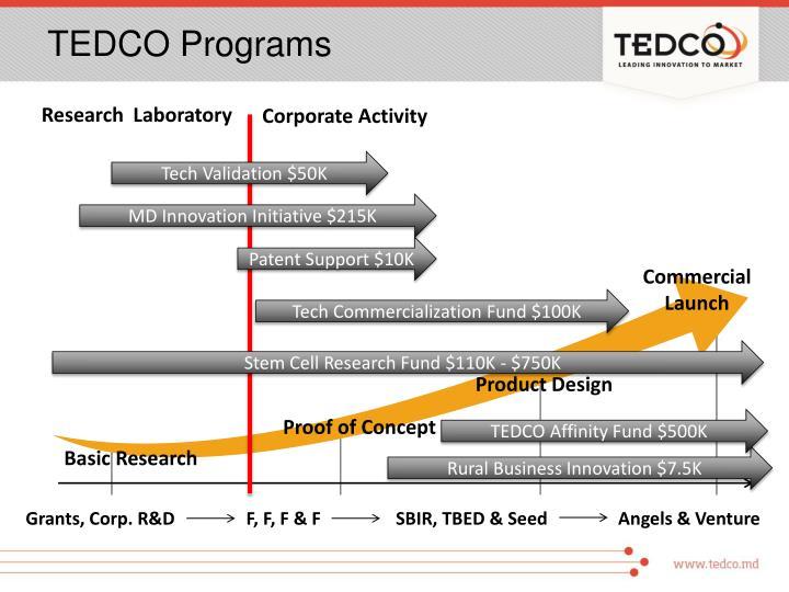 Tedco programs1
