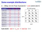 some example distributions2