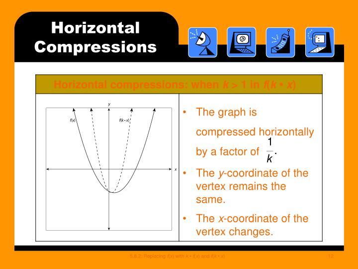 Horizontal Compressions