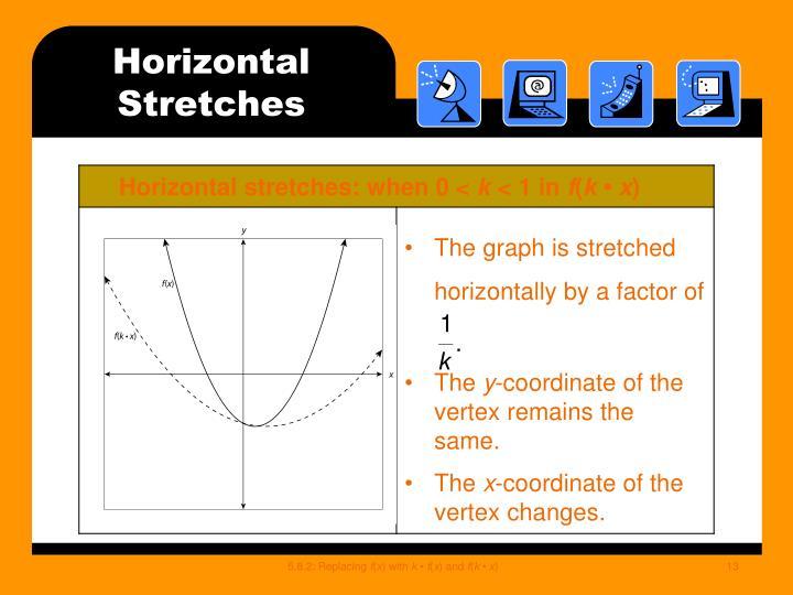 Horizontal Stretches