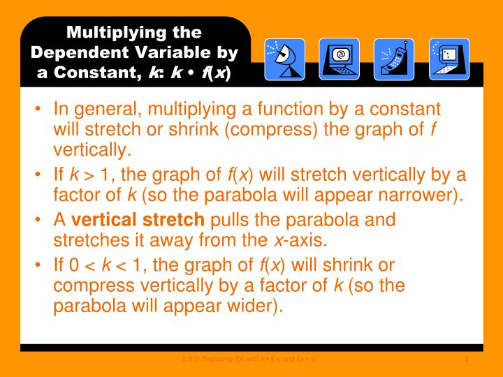 Multiplying the dependent variable by a constant k k f x