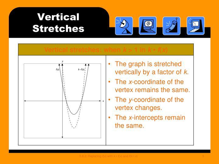 Vertical Stretches