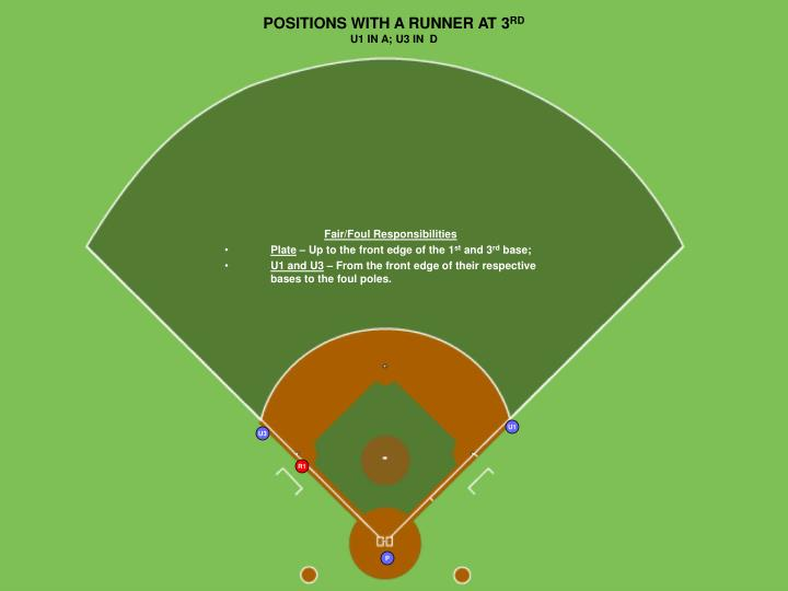 POSITIONS WITH A RUNNER AT 3