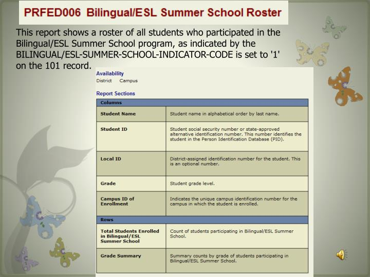 This report shows a roster of all students who participated in the Bilingual/ESL Summer School program, as indicated by the BILINGUAL/ESL-SUMMER-SCHOOL-INDICATOR-CODE is set to '1' on the 101 record.