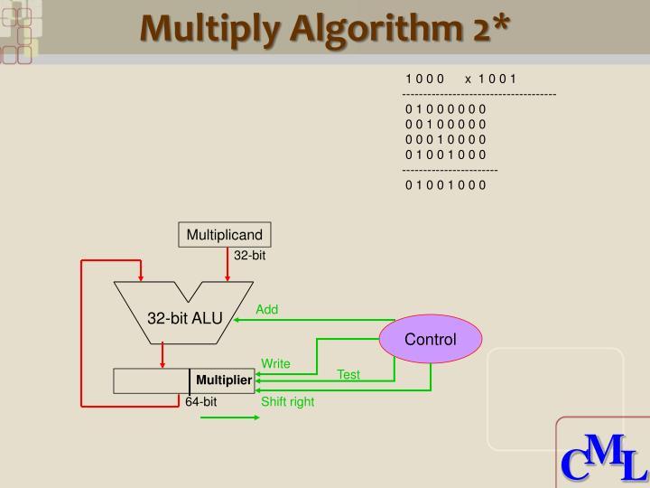 Multiply Algorithm 2*