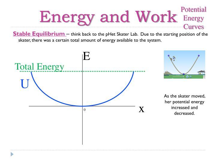 Total Energy