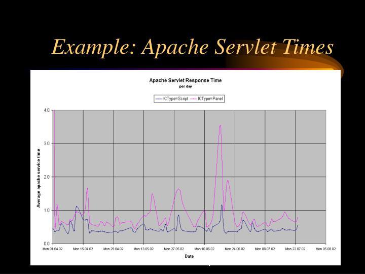 Example: Apache Servlet Times