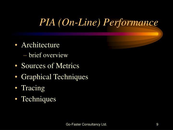 PIA (On-Line) Performance
