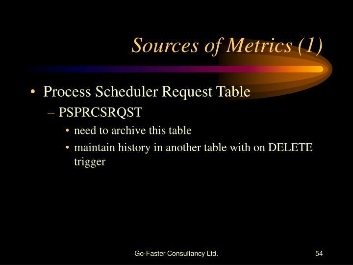 Sources of Metrics (1)