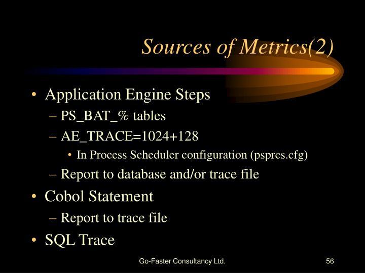 Sources of Metrics(2)