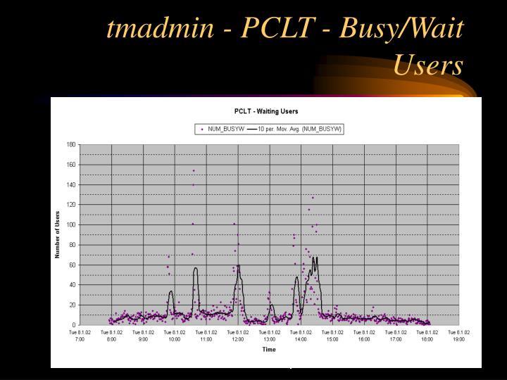 tmadmin - PCLT - Busy/Wait Users