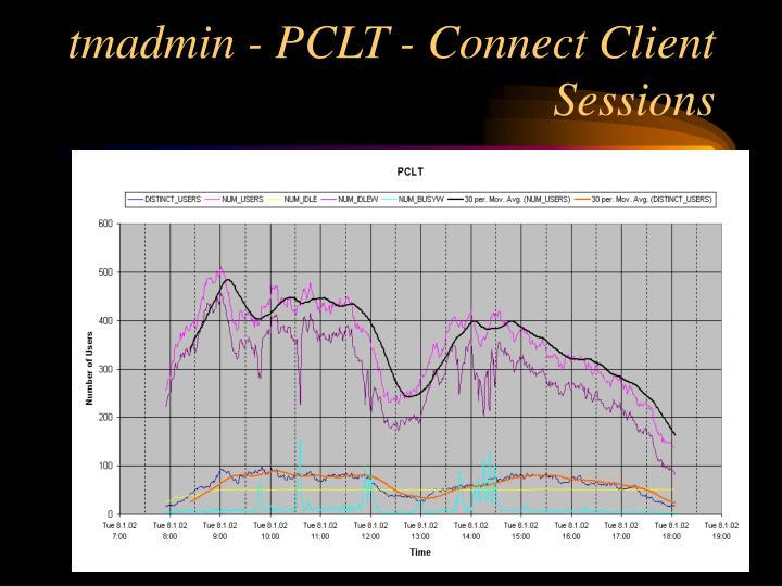 tmadmin - PCLT - Connect Client Sessions