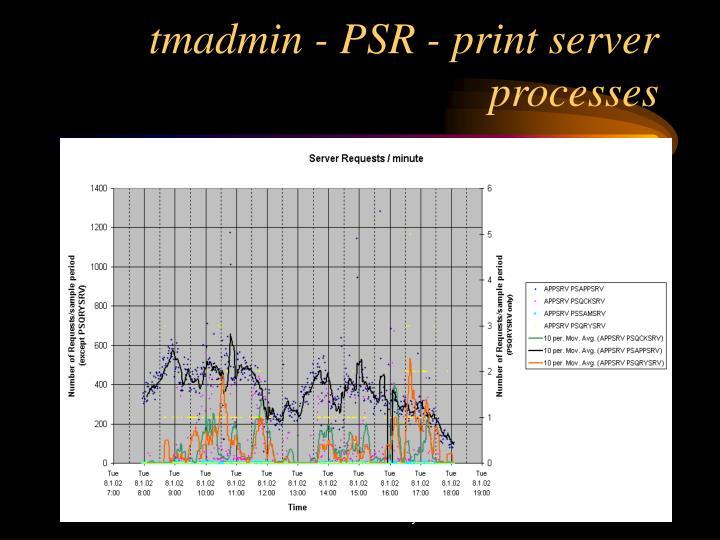 tmadmin - PSR - print server processes