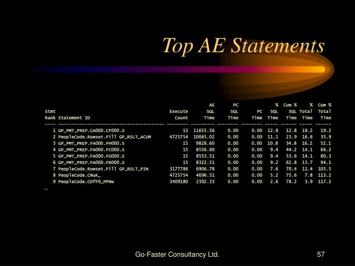 Top AE Statements