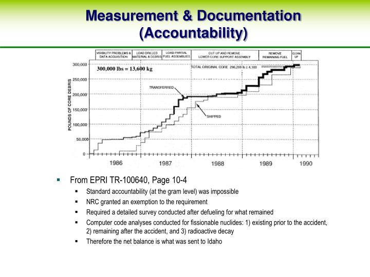 Measurement & Documentation (Accountability)