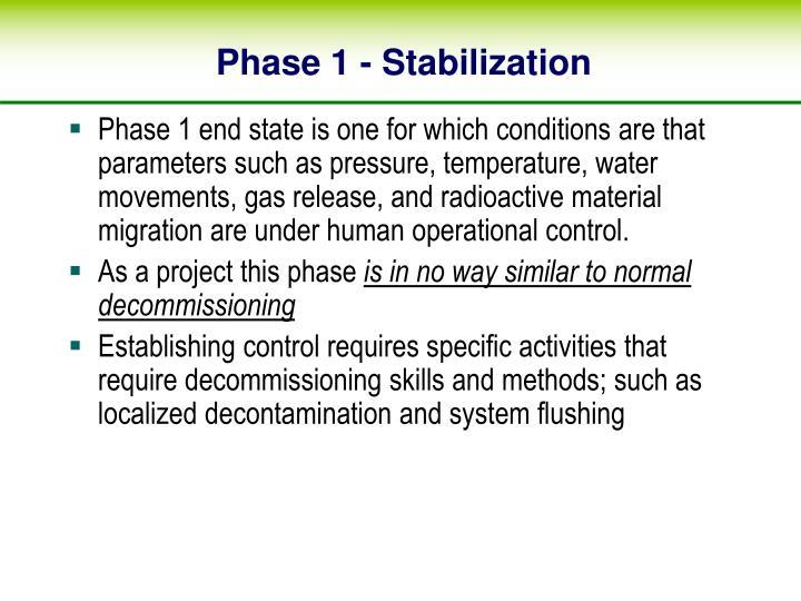Phase 1 - Stabilization
