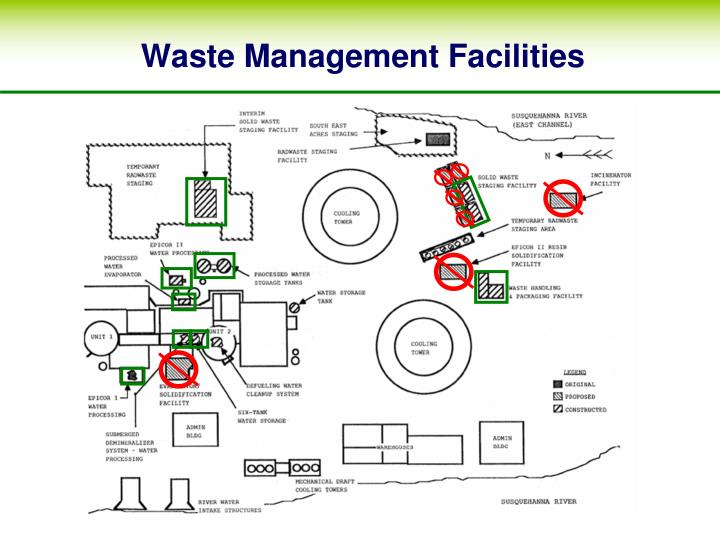 Waste Management Facilities