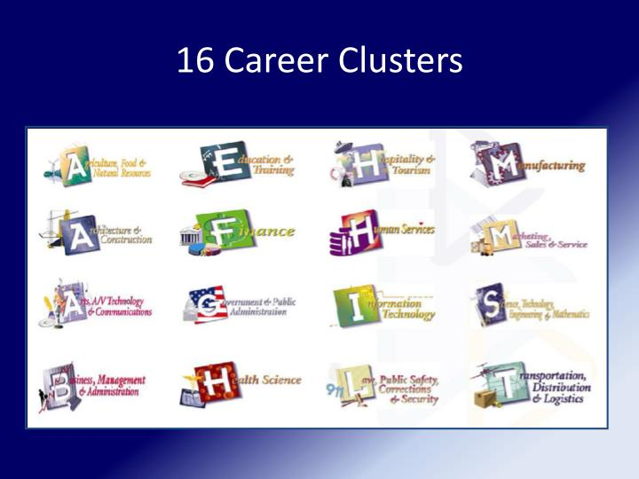 GWB – Governor's Work Board |Dps Career Clusters And Pathways
