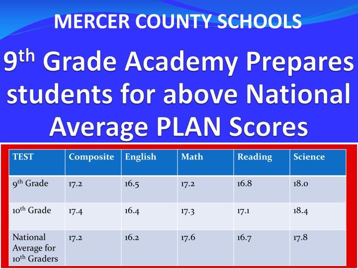 MERCER COUNTY SCHOOLS