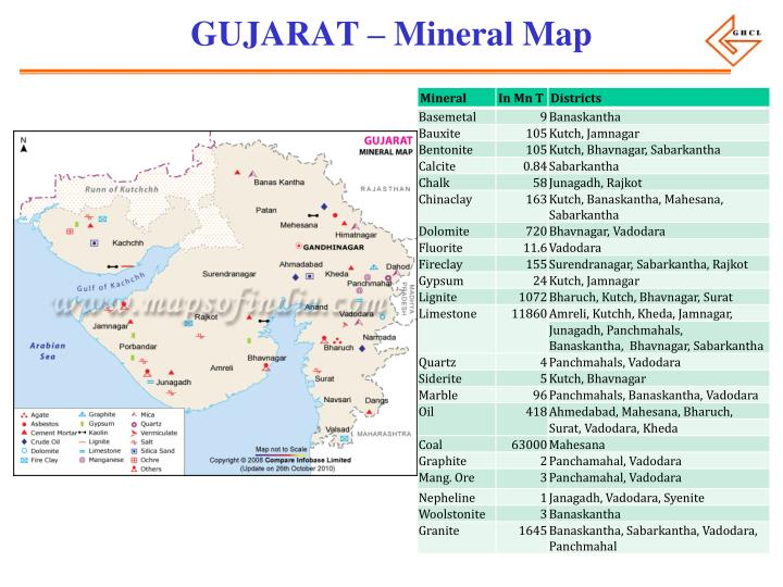 GUJARAT – Mineral Map