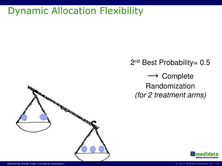 Dynamic Allocation Flexibility