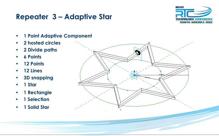 Repeater  3 – Adaptive Star