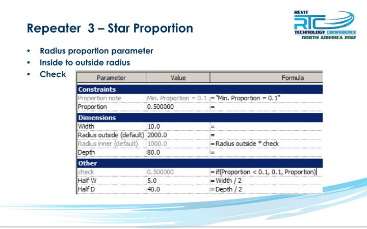 Repeater  3 – Star Proportion