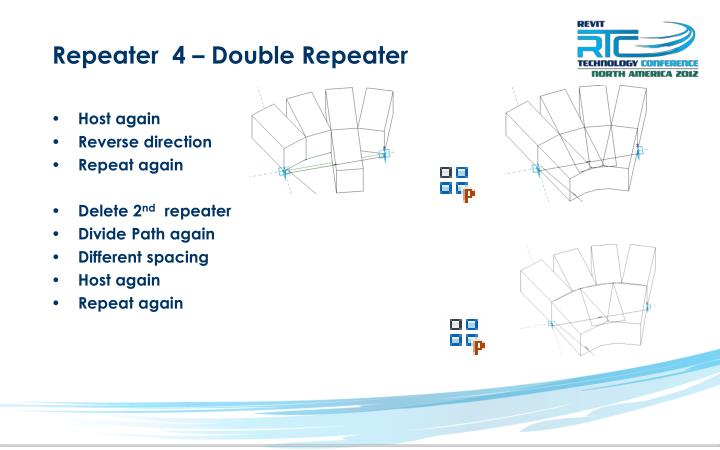 Repeater  4 – Double Repeater