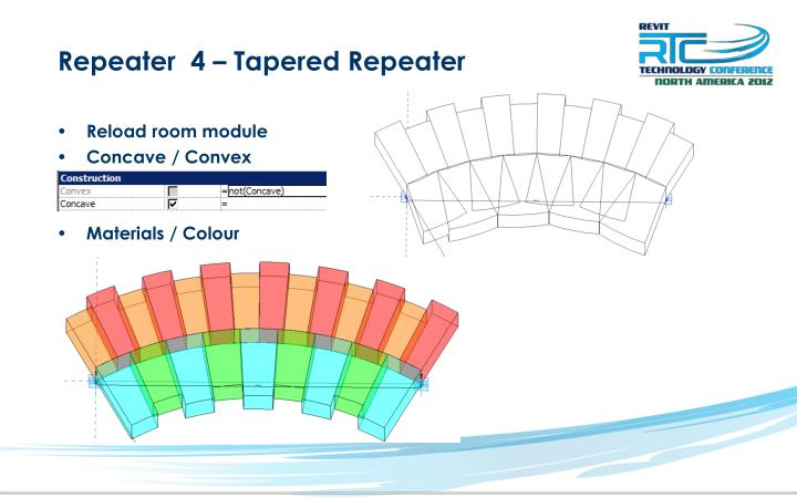 Repeater  4 – Tapered Repeater