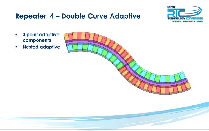 Repeater  4 – Double Curve Adaptive