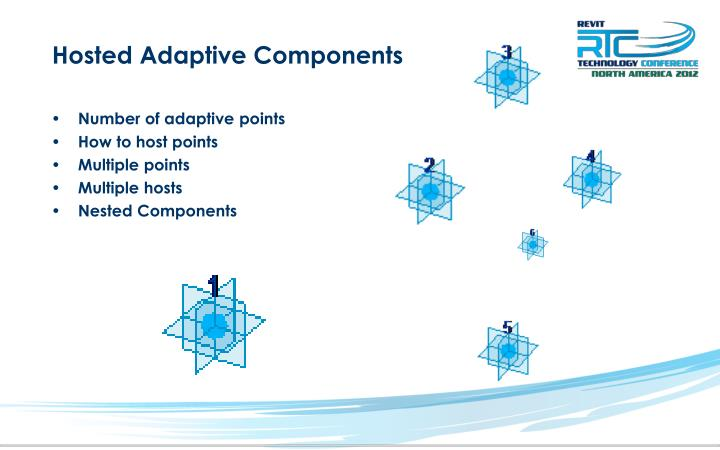 Hosted Adaptive Components