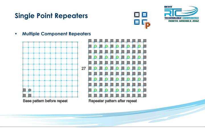 Single Point Repeaters