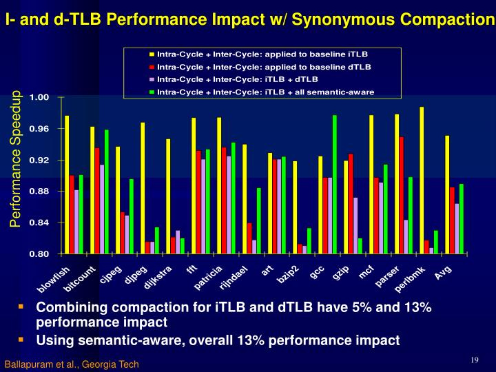 I- and d-TLB Performance Impact w/ Synonymous Compaction