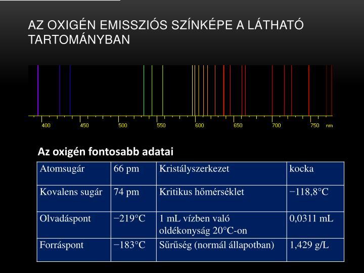 Az oxigén emissziós színképe a látható tartományban