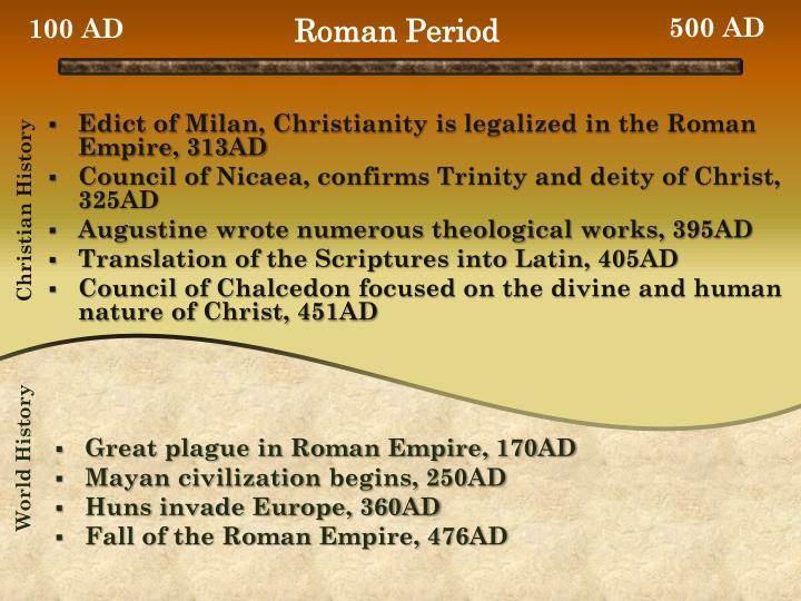 Roman Period