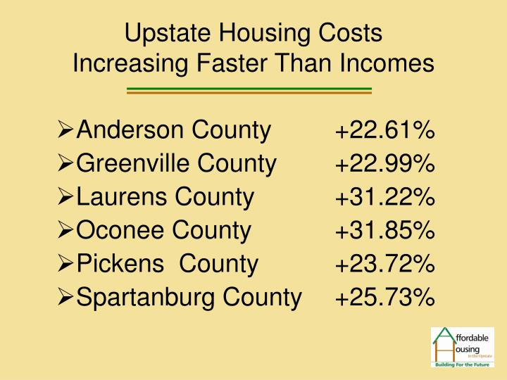 Upstate Housing Costs                Increasing Faster Than Incomes
